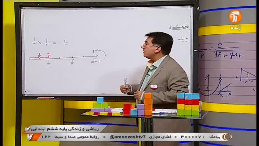 ریاضی ششم ابتدایی/16 خرداد