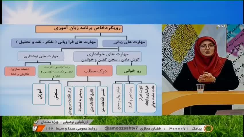 مهارتهای معلمی (موضوع : ارزشیابی توصیفی )  /21 تیر