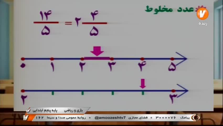 بازی و ریاضی پنجم ابتدایی / 26 شهریور